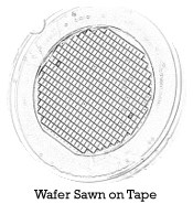 Bare die supplied as sawn wafer on tape